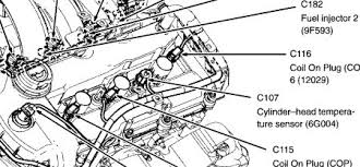 2005 lincoln ls engine diagram just another wiring diagram blog • engine engine cooling problem v8 two wheel drive automatic 74568 rh 2carpros com 2003 lincoln ls 3 0 intake manifold diagram 2005 lincoln ls thermostat