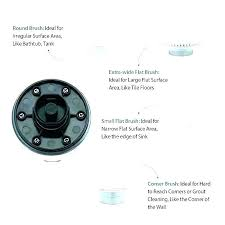 reviews for clorox scrubtastic power scrubber let it power scrubber electric reviews for clorox scrubtastic on