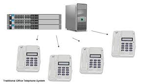 pbx telephone system diagram pbx image wiring diagram hosted telephony on pbx telephone system diagram