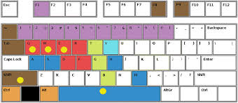 d let s share our keyboard layouts