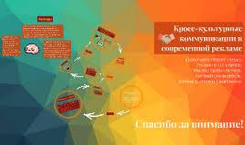 Презентация по курсовой работе на тему Культурные коды в  Кросс культурные коммуникации в современной рекламе