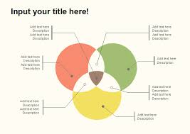 Venn Diagram Examples 3 Sets Venn Diagram Examples And Templates Free Download