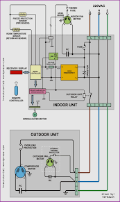ia rs 50 wiring diagram hvac wiring diagram test schematics ia rs 50 wiring diagram hvac wiring diagram test schematics wiring diagrams •