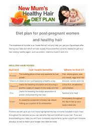 Diet Chart For Hair Regrowth Pin On Pregnancy Wellness