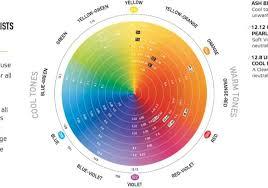 Fudge Hair Dye Colour Chart Pin On Fudge