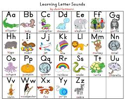 Letter Sounds Chart Spreadsheet Collections