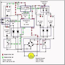 the tesla switch