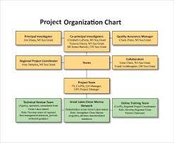Organizational Chart Template Free Download Thuetool Info