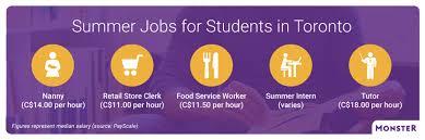 Summer Jobs For Students In Toronto Monster Ca Monster Ca
