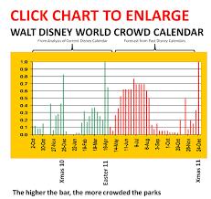 disney world crowd calendar stgy guide bestoforlando com pleasurable inspiration busch gardens