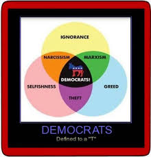 Federalists And Anti Federalists Venn Diagram The Democrat Party Summed Up By One Brilliant Venn Diagram