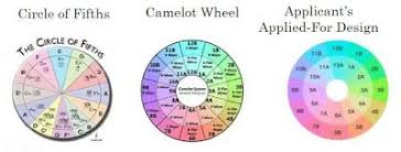 Camelot Key Chart Ttab Affirms Failure To Function Refusal Of Graphic Tool