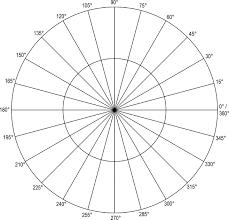 15 Degree Polar Graph Paper Zoro Braggs Co