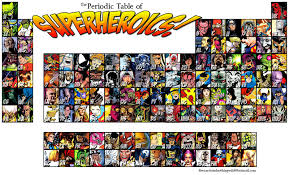 Comic Book Size Chart Periodic Table Of Superheroics Merges High School Nightmare
