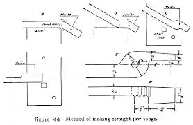 blacksmith tongs plans. blacksmithing blacksmith tongs plans