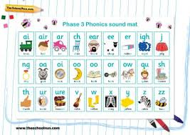 Jolly Phonics Alphabet Chart Phonics Phases Explained For Parents What Are Phonics