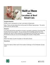 Beef Identification Chart Skill A Thon Beef Retail Cuts Identification Missouri 4 H