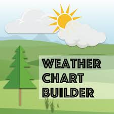 Weather Tree Chart Weather Chart Builder