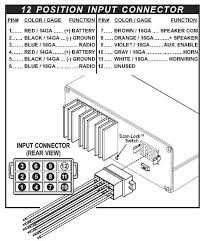 pa wiring diagram pa image wiring diagram federal pa 300 wiring diagram federal wiring diagrams on pa wiring diagram