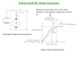 circuit diagram dc generator circuit image wiring lecture dc machines on circuit diagram dc generator