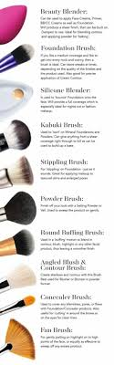 type of makeup brushes