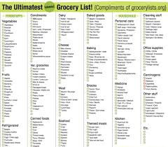 grocery checklist best 25 college grocery shopping ideas on pinterest college