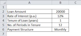 Simple Interest Rate Formula Calculator Excel Template