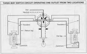redman mobile home wiring diagram images wiring a mobile home wiring wiring diagram and schematic