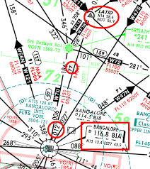Rnav And Rnp In India Airways The Flying Engineer