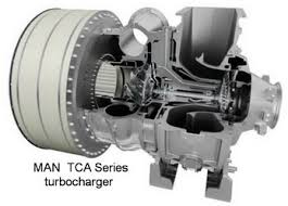 turbochargers manuals and parts catalogs turbochargers man mitsubishi napier yanmar pdf instruction manuals spare parts list