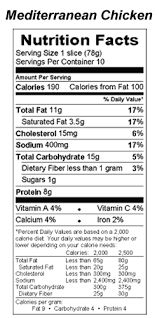 Nutrition Information Blackjack Pizza Salads