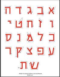 Edible Hebrew Alef Bet Playdough Bible Belt Balabusta