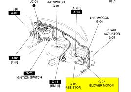 2001 kia sephia the blower motor has stopped working sporadically graphic