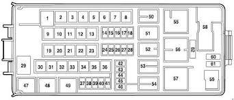 ford explorer u152 (2000 2006) fuse box diagram auto genius ford explorer fuse box diagram 1998 at Ford Explorer Fuse Box Diagram