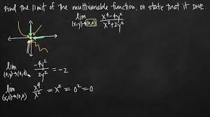 limit of the multivariable function kristakingmath