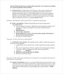 Speech Essay Format Persuasive Speech Outline Sample Example New ...