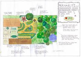 Small Picture Design an edible garden