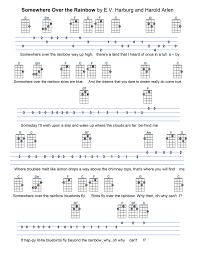Hotel California Strumming Pattern Stunning Hotel California Guitar Strumming Pattern Somewhere Over The Rainbow