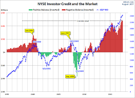 A Look At Nyse Margin Debt And The Market