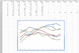 Directly Labeling Excel Charts Policy Viz