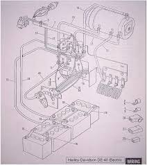 harley coil wiring diagram wiring diagram libraries 28 new harley davidson coil wiring diagram victorysportstraining28 new harley davidson coil wiring diagram