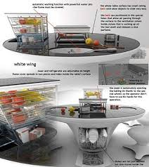Creative Kitchen Design Design Interesting Inspiration