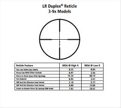 Leupold Chart Leupold Lr Reticle Chart Usdchfchart Com