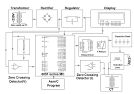 power factor corection ~ wiring diagram components how to connect capacitor bank to transformer at Power Factor Correction Capacitor Wiring Diagram