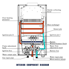 similiar gas water heater wiring diagram keywords heater wiring diagram in addition tankless gas water heater diagram