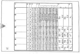 Gear Module Chart Practical Machinist Largest Manufacturing Technology Forum