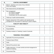 Assessment Example Needs Assessment Template Assessment Sample Poverty Impact Training ...