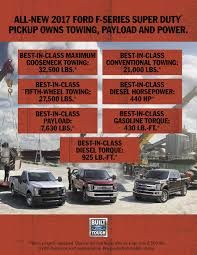 2017 F250 Towing Capacity Chart Ford Announces 2017 Super Duty Towing Specs Top Speed