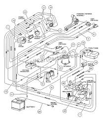 1991 gas club car wiring diagram 1996 club car wiring diagram gas club car electric golf cart wiring diagram at 1990 Electric Club Car Golf Cart Wiring Diagram