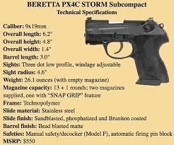 Comparing The Beretta Px4c Storm And Nano Subcompact Pistols